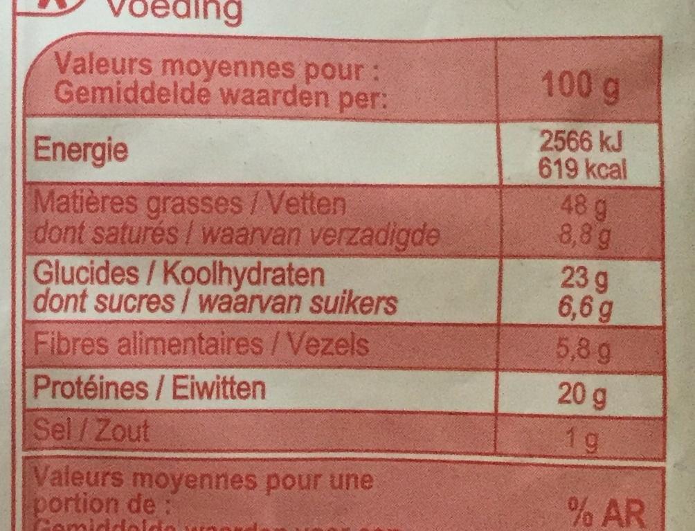 Noix de cajou grillées et salées - Informations nutritionnelles