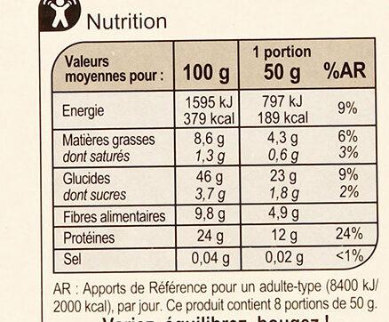 Mélange Gourmand - Informations nutritionnelles - fr