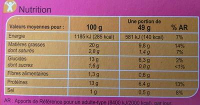 Cake Jambon, Emmental, Olives vertes et noires - Informations nutritionnelles