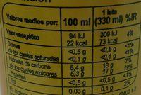 Iced tea - Información nutricional - es