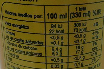 Iced Tea sabor Limón - Información nutricional