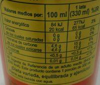 Iced Tea Melocotón - Información nutricional - es