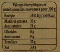 Bleu des Causses AOP - Voedingswaarden - fr