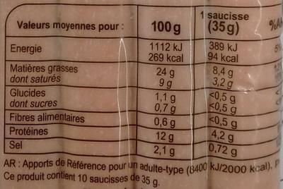 Saucisse cuite fumée x10 - Informations nutritionnelles - fr