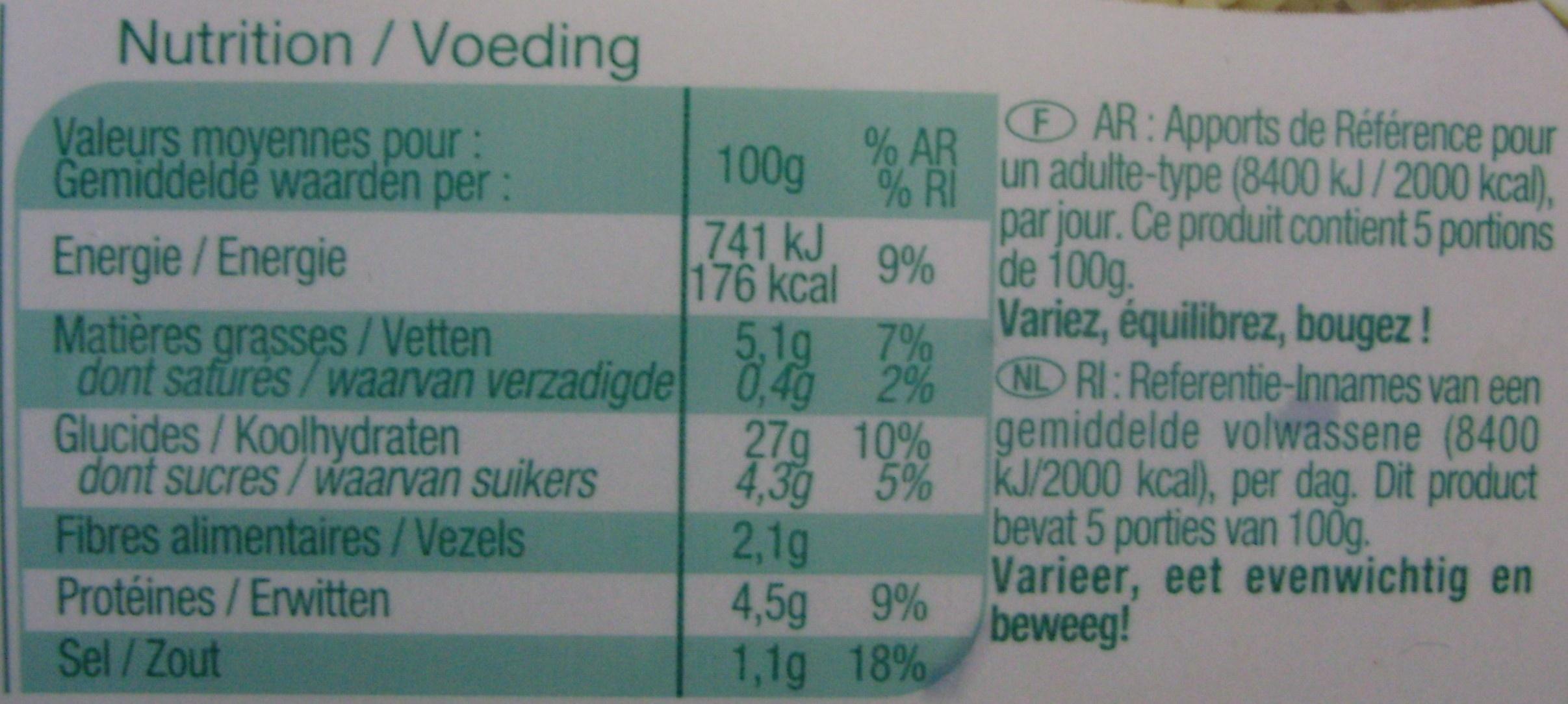 Taboulé oriental - Informations nutritionnelles - fr