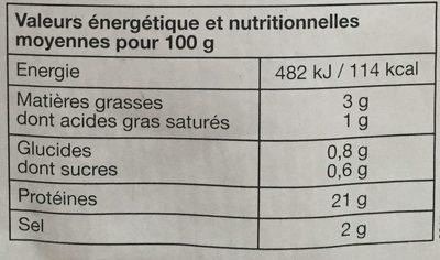 Jambon cuit - Découenné et dégraissé - Nutrition facts