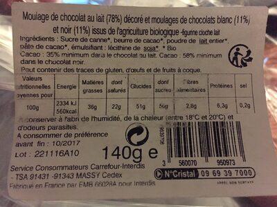 Moulages de Paques - Ingredients