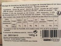 Moulages de Paques - Nutrition facts
