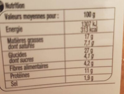 Rosette cornichons pain de mie complet - Informations nutritionnelles