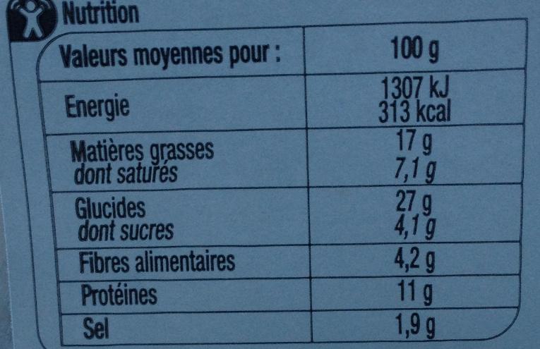 Rosette cornichons pain de mie complet - Informations nutritionnelles - fr