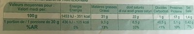 Brie (31% MG) - Valori nutrizionali - fr