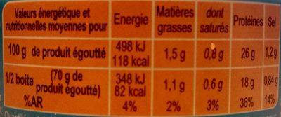 Thon listaoentierpêché à la canne - Nutrition facts