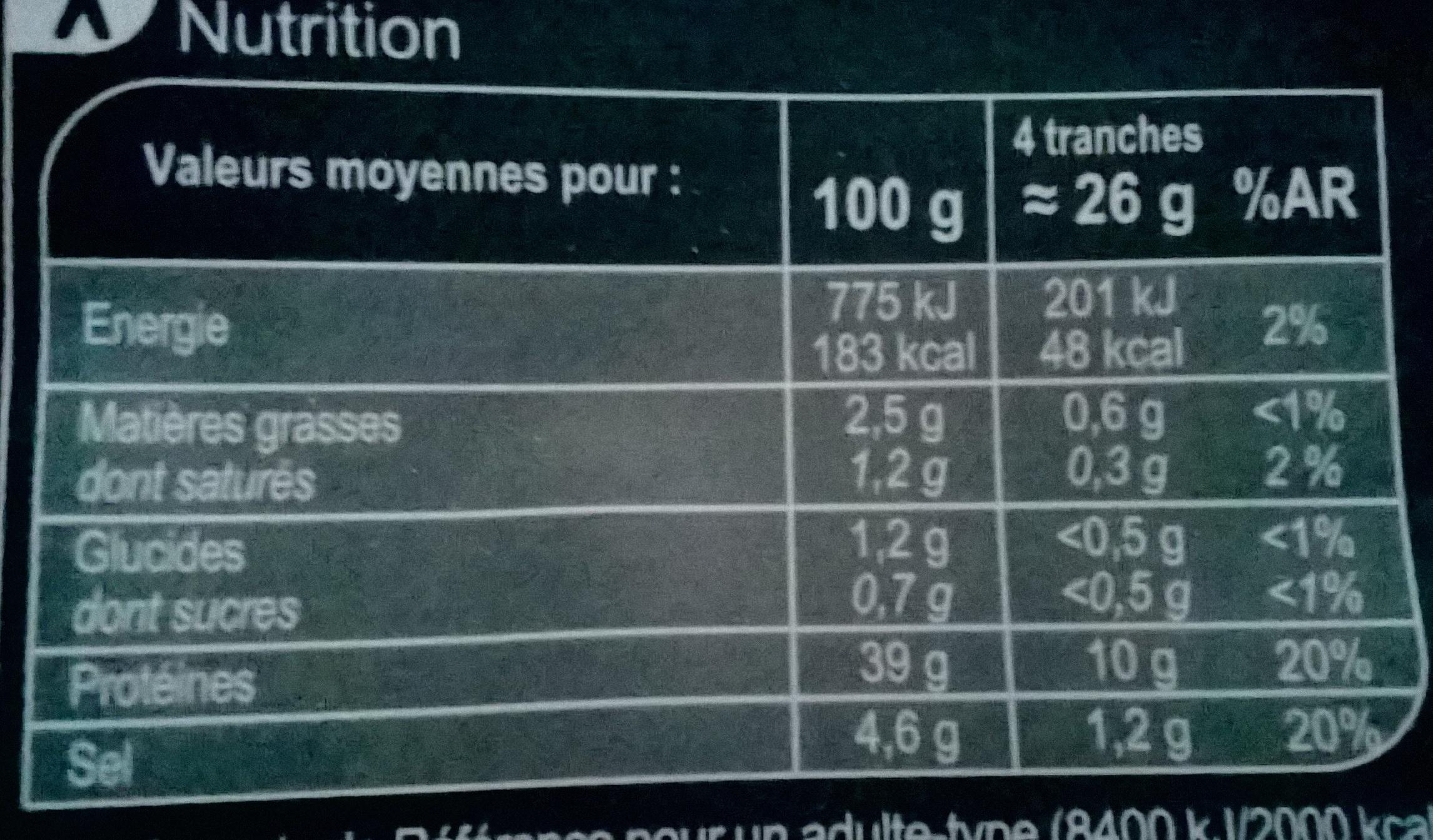 Viande des Grisons - Voedigswaarden