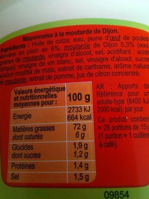 Mayonnaise à la moutarde de Dijon - Ingrediënten