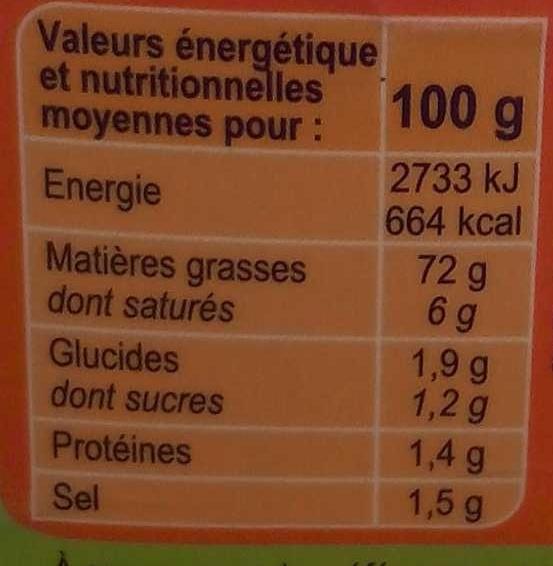 Mayonnaise à la moutarde de Dijon - Voedingswaarden