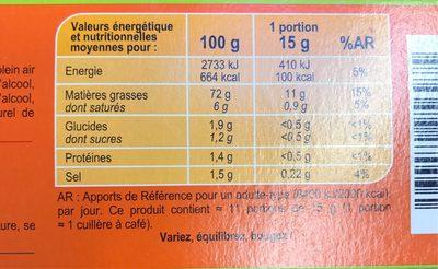 Mayonnaise à la moutarde de Dijon - Voedigswaarden