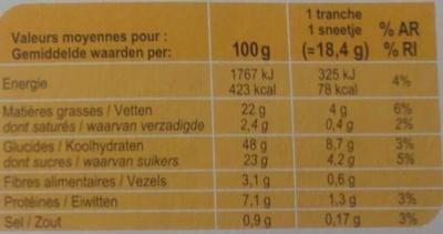 Cake Muesli - Nutrition facts