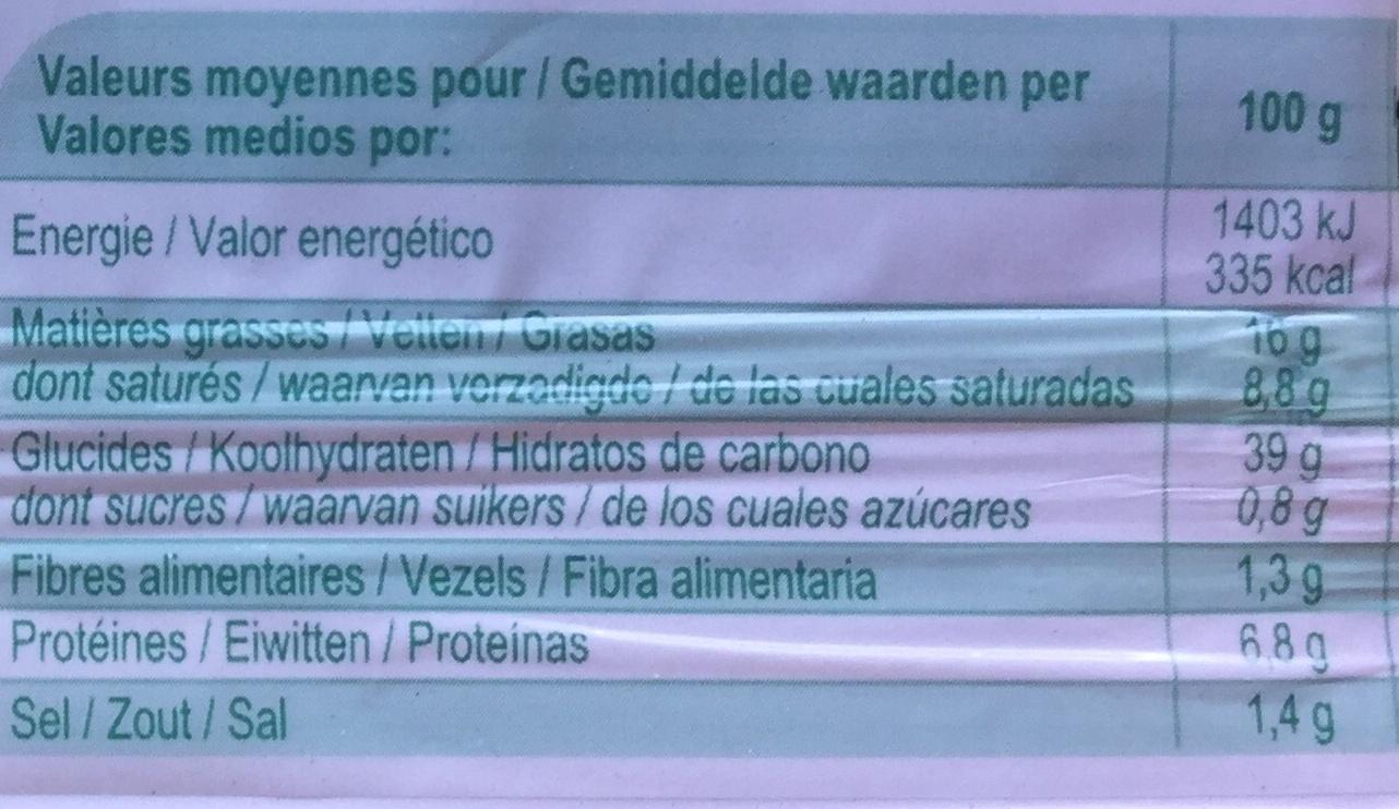 Pâte feuilletée prête à dérouler - Informations nutritionnelles - fr