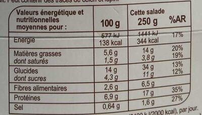 Salade shaker - Informations nutritionnelles