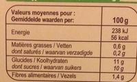 Purée Pommes - Informations nutritionnelles - fr