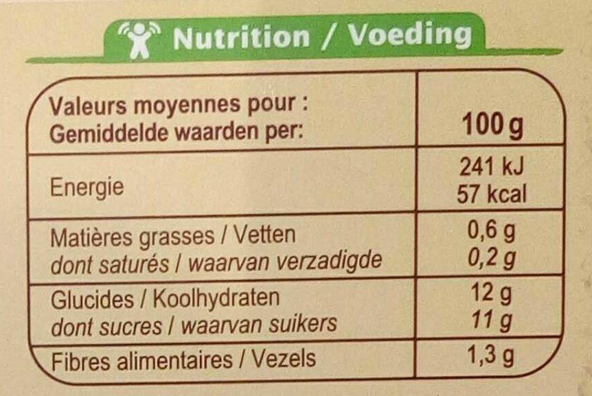 Purée Pommes Mangues Sans sucres ajoutés* *Contient des sucres naturellement présents. - Nutrition facts - fr