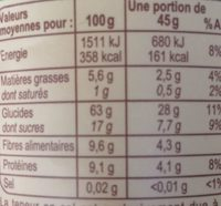 Muesli - Nutrition facts