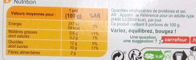 Purée de pommes sans sucres ajoutés**Contient des sucres naturellement présents - Nutrition facts - fr