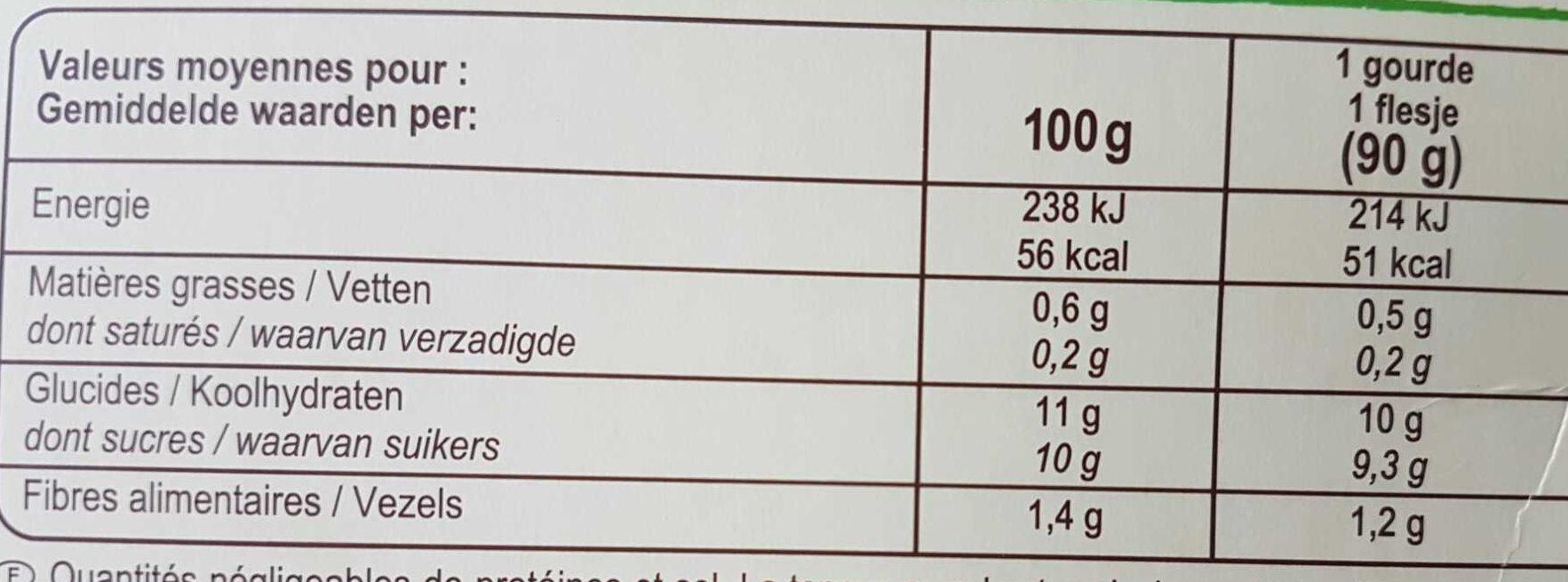 Purée Pomme Sans Sucres Ajoutés - Nutrition facts