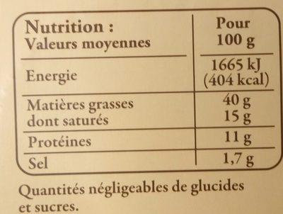 Pâté au foie de canard, recette landaise, 20% de foie gras - Informations nutritionnelles - fr