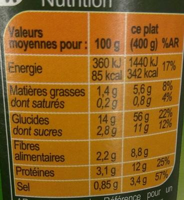 Ravioli aux légumes - Informations nutritionnelles - fr
