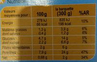 Thon Grillé Légumes En Ratatouille Et Pommes De Terre - Informations nutritionnelles - fr