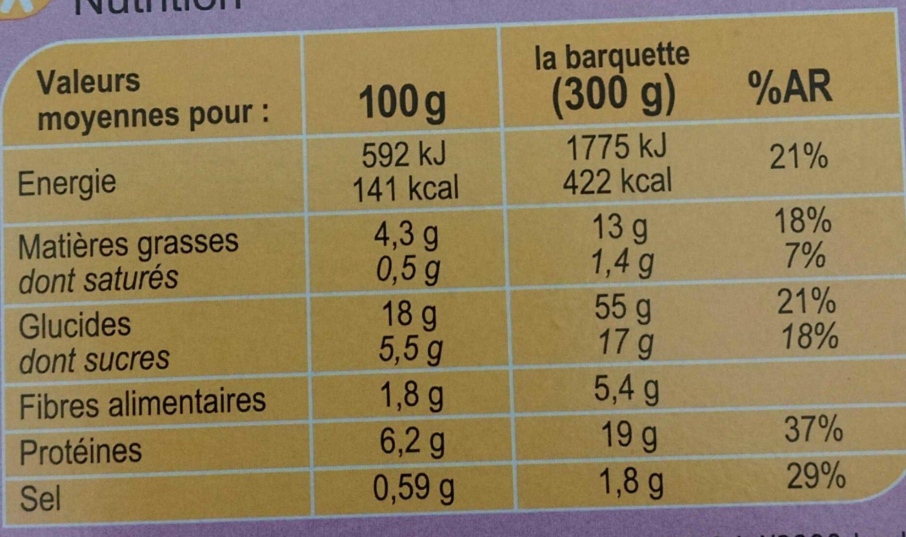 Les évasions Poulet Satay et son riz - Informations nutritionnelles - fr