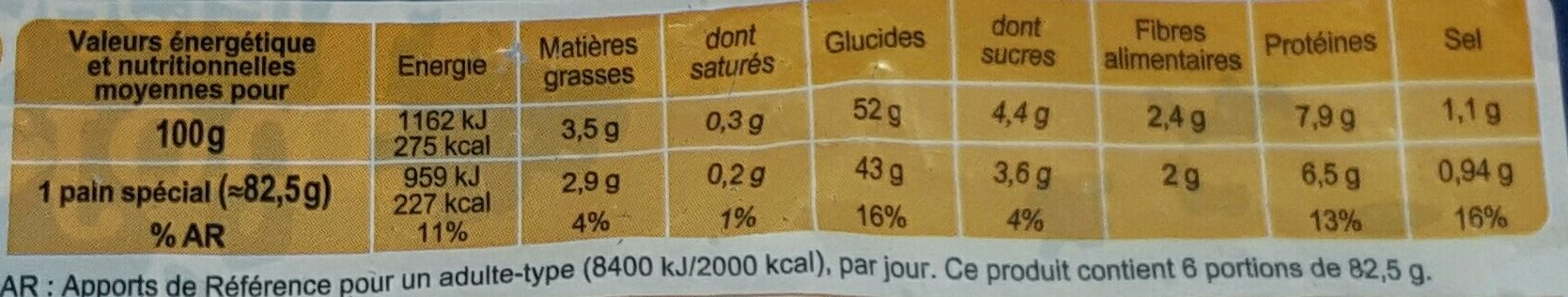 Pains Spéciaux Burger façon Bistrot - Voedingswaarden - fr