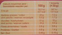 Brownies No Gluten !* - Informations nutritionnelles - fr