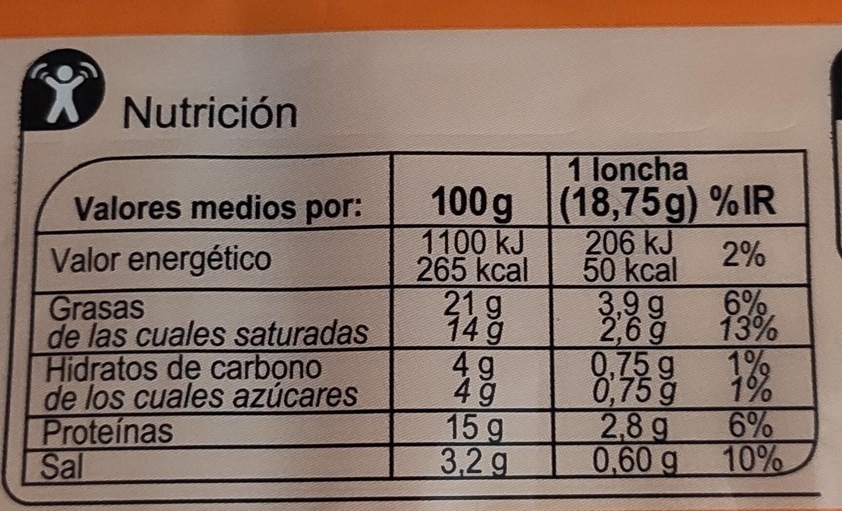 Queso fundido para hamburguesa (Carrefour) - Informació nutricional