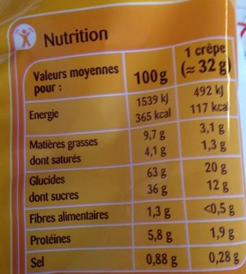 Crêpes fourrage à l'abricot - Voedingswaarden