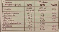 Pizza speck - Informations nutritionnelles - fr