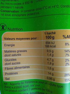 Haché de la mer cabillaud colin citron - Nutrition facts