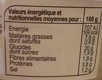 Taboulé aux 5 Légumes - Informations nutritionnelles