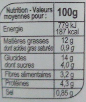 Quinoa & Boulgour Légumes Verts & amandes - Nutrition facts - fr