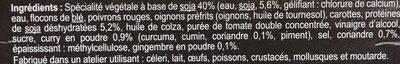 Galettes tofu à l'indienne - Ingrediënten