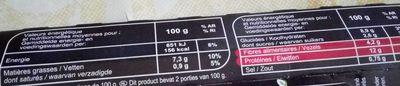 Galettes tofu à l'indienne - Voedigswaarden