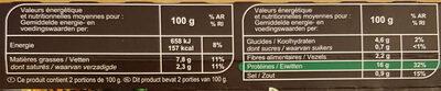 Galettes épinard, pois, emmental - Voedingswaarden - fr