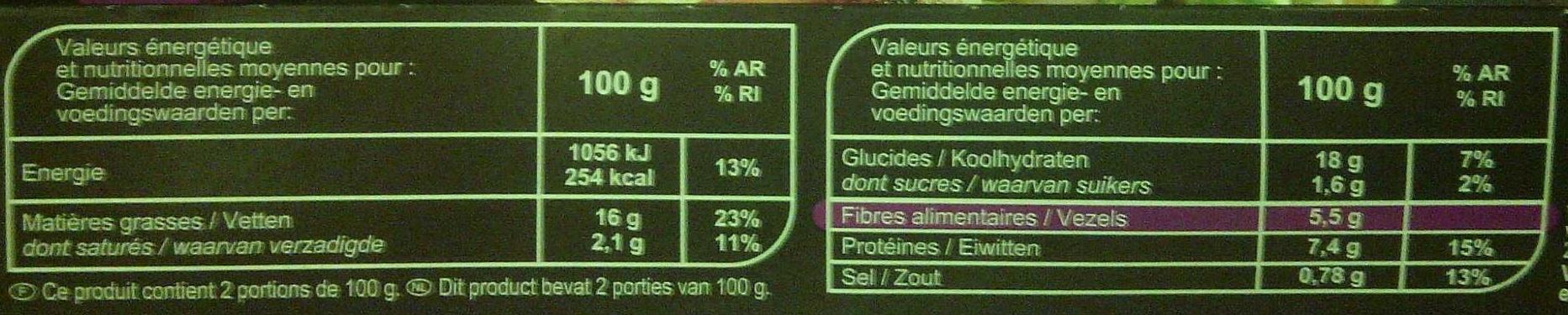 FalafelsGarbanzos, Habas, Cilantro, Hierbabuena - Informació nutricional
