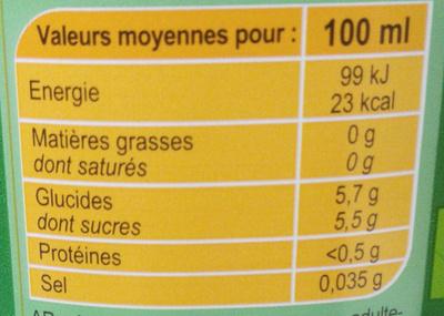 Iced Tea saveur menthe - Nutrition facts - fr