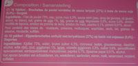 Brochettes de Poulet Yakitori - Ingredients