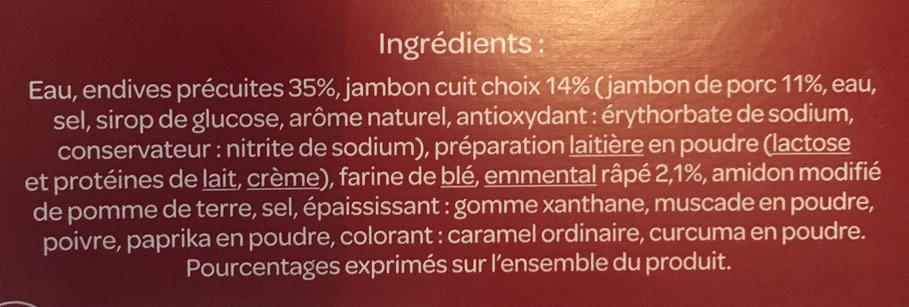 Endives au jambon  A l'emmental râpé - Ingrédients - fr