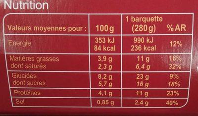 Endives au jambon  A l'emmental râpé - Informations nutritionnelles - fr