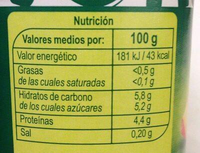 Yogur Bifidus trozos de melocoton y maracuyá - Información nutricional - es