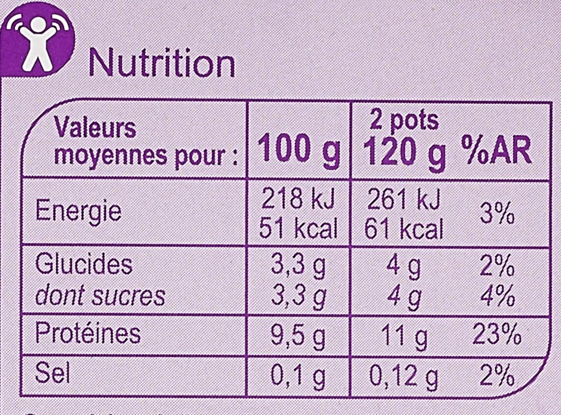 Petit fromage frais 0% - Voedingswaarden - fr